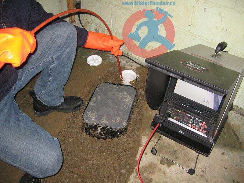 CCTV Camera inspection