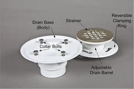 Mister Plumber Tips How To Install The Tile Shower Drain Mister