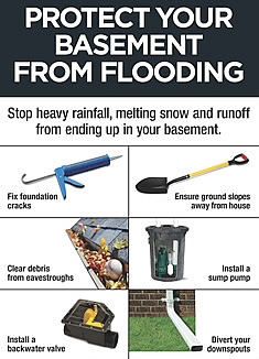 toronto basement flood protection when licensed plumber is needed