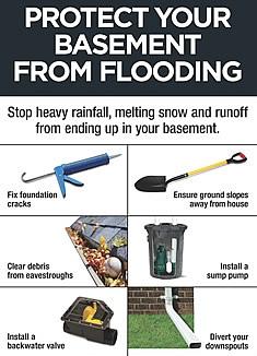 Toronto protect you basement flooding